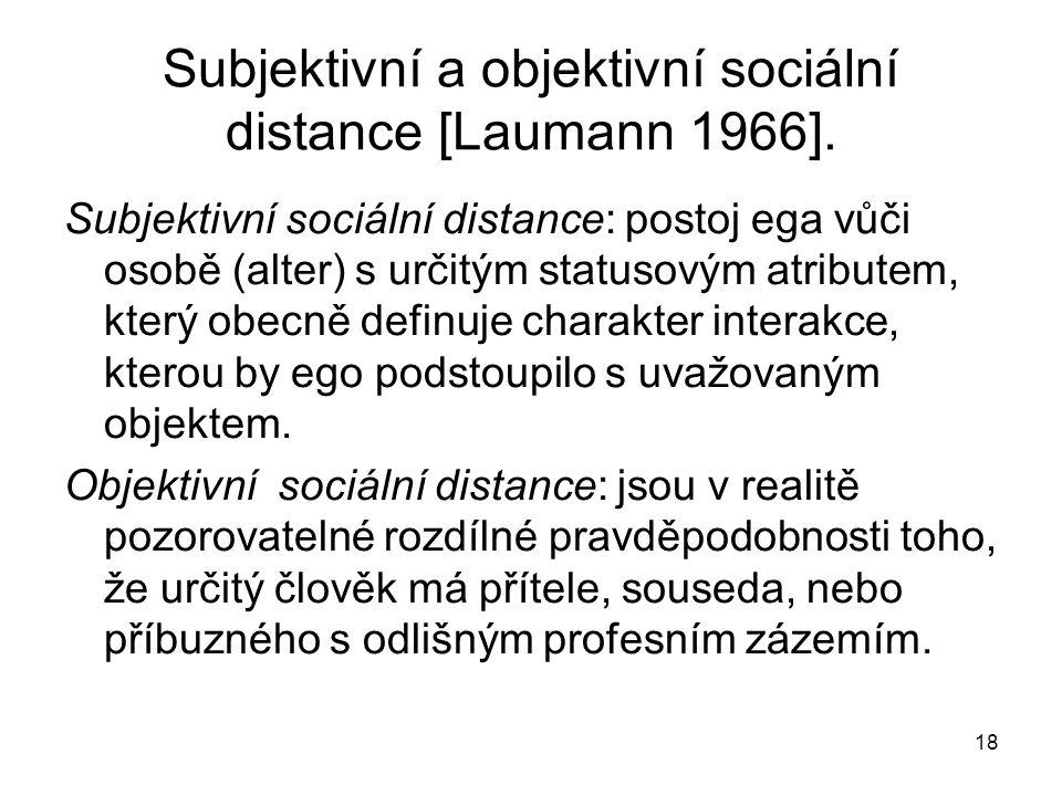 Subjektivní a objektivní sociální distance [Laumann 1966].